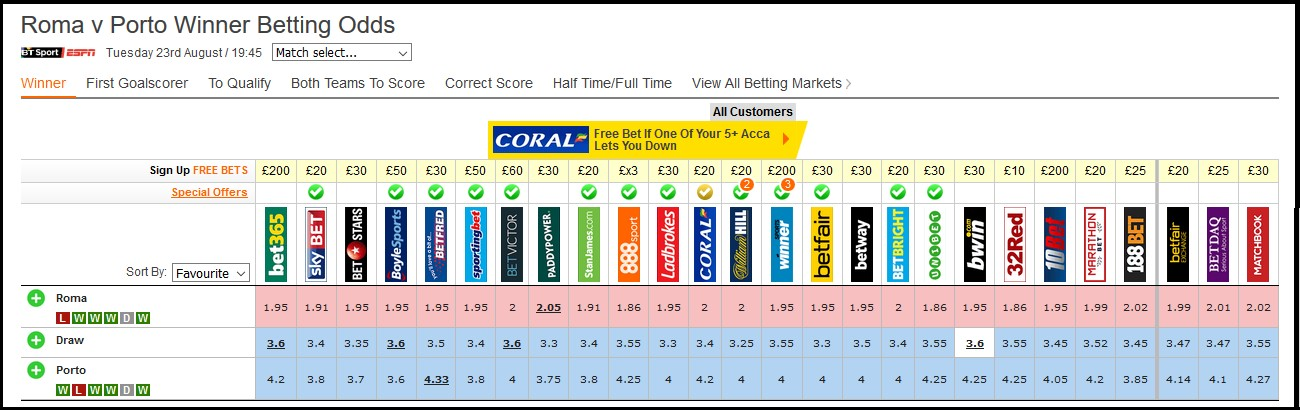 football match betting odds checker